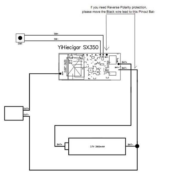 Montage du circuit SX 350